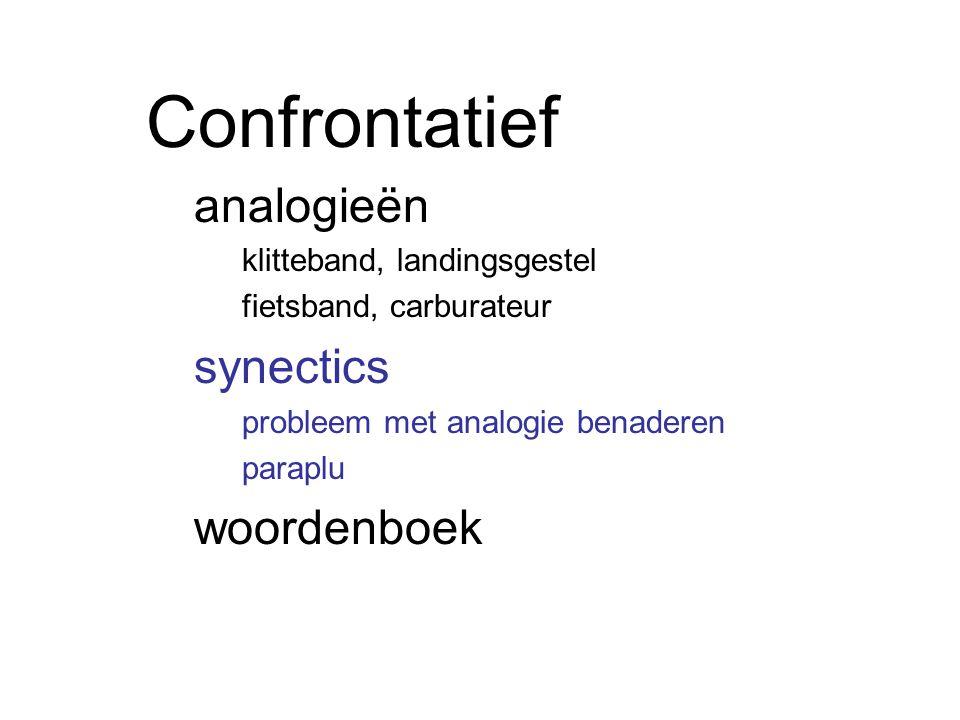 Confrontatief analogieën klitteband, landingsgestel fietsband, carburateur synectics probleem met analogie benaderen paraplu woordenboek