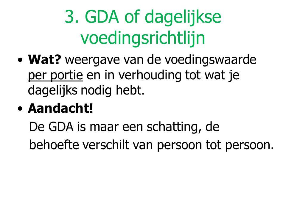 3. GDA of dagelijkse voedingsrichtlijn Wat? weergave van de voedingswaarde per portie en in verhouding tot wat je dagelijks nodig hebt. Aandacht! De G