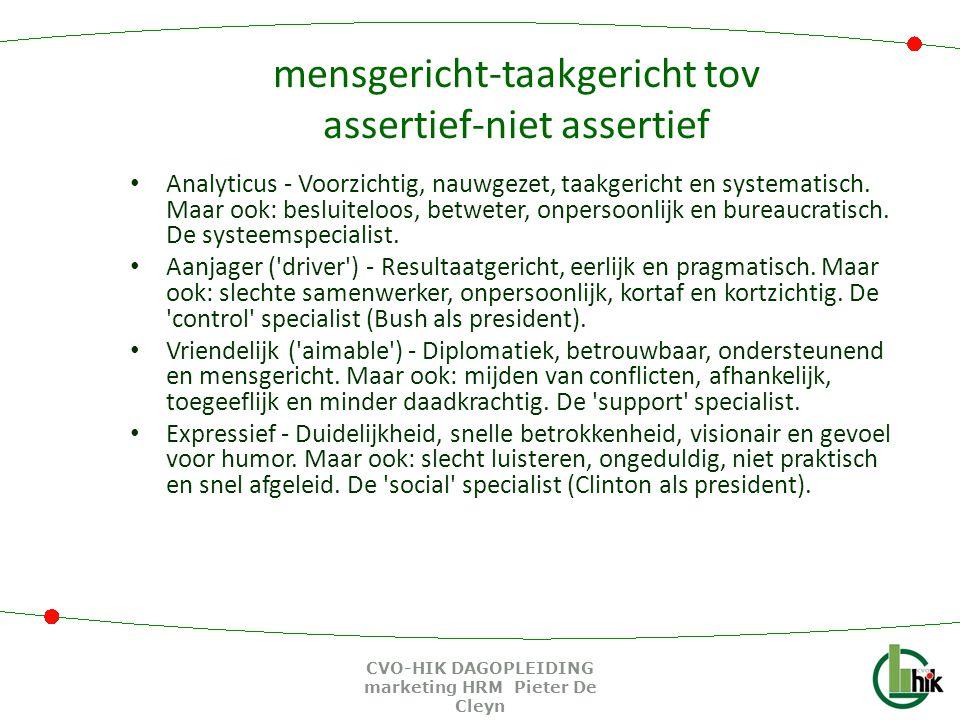 mensgericht-taakgericht tov assertief-niet assertief Analyticus - Voorzichtig, nauwgezet, taakgericht en systematisch.