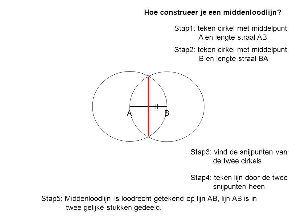 AB Hoe construeer je een middenloodlijn? Stap1: teken cirkel met middelpunt A en lengte straal AB Stap2: teken cirkel met middelpunt B en lengte straa
