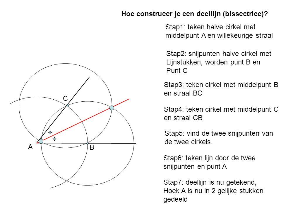 A Hoe construeer je een deellijn (bissectrice)? Stap1: teken halve cirkel met middelpunt A en willekeurige straal B C Stap2: snijpunten halve cirkel m
