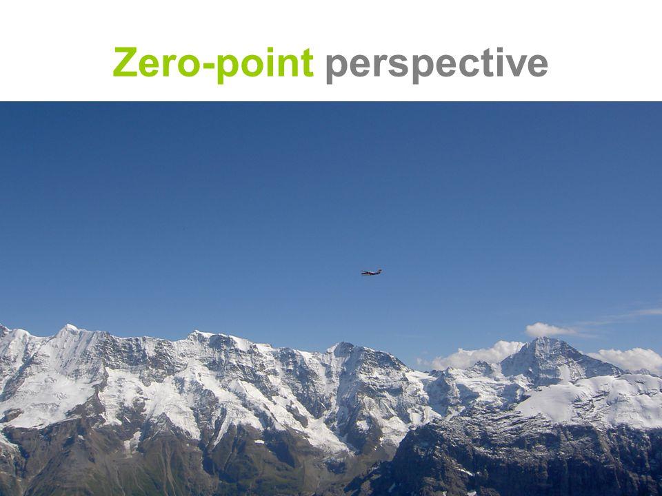 Zero-point perspective