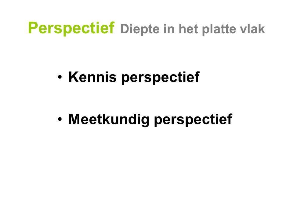 Perspectief Diepte in het platte vlak Kennis perspectief Meetkundig perspectief