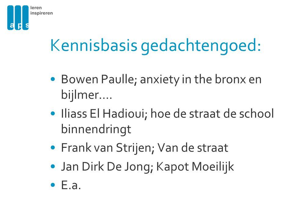 Kennisbasis gedachtengoed: Bowen Paulle; anxiety in the bronx en bijlmer…. Iliass El Hadioui; hoe de straat de school binnendringt Frank van Strijen;