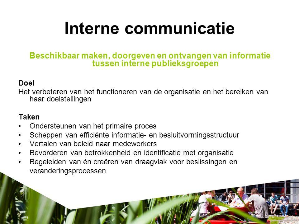 Belangrijke thema's Interne communicatie bij veranderingen Macht Personeelsblad Intranet