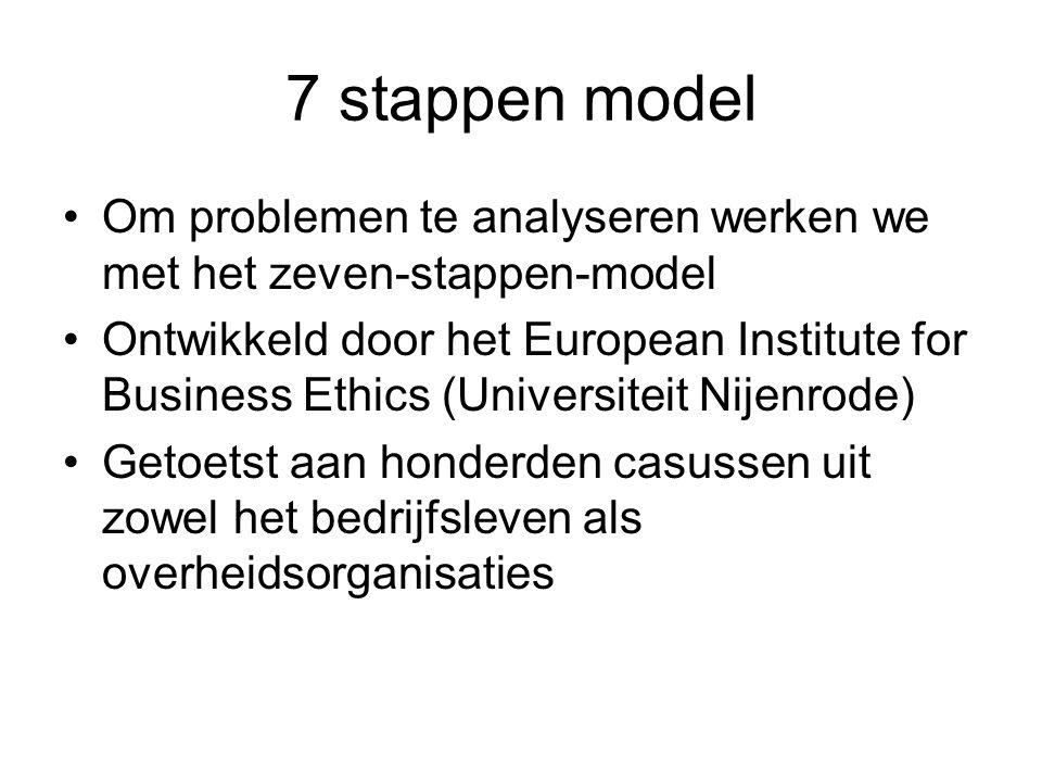 7 stappen model Om problemen te analyseren werken we met het zeven-stappen-model Ontwikkeld door het European Institute for Business Ethics (Universiteit Nijenrode) Getoetst aan honderden casussen uit zowel het bedrijfsleven als overheidsorganisaties