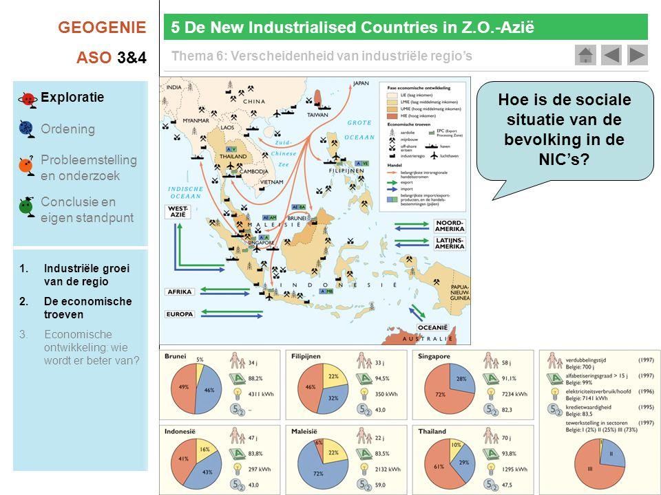 GEOGENIE ASO 3&4 Thema 6: Verscheidenheid van industriële regio's 5 De New Industrialised Countries in Z.O.-Azië Hoe is de sociale situatie van de bev