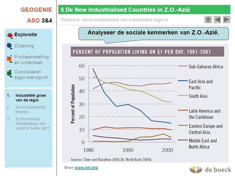 GEOGENIE ASO 3&4 Thema 6: Verscheidenheid van industriële regio's Analyseer de sociale kenmerken van Z.O.-Azië. Bron www.wri.orgwww.wri.org 5 De New I