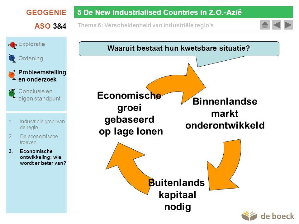 GEOGENIE ASO 3&4 Thema 6: Verscheidenheid van industriële regio's 5 De New Industrialised Countries in Z.O.-Azië Waaruit bestaat hun kwetsbare situatie.