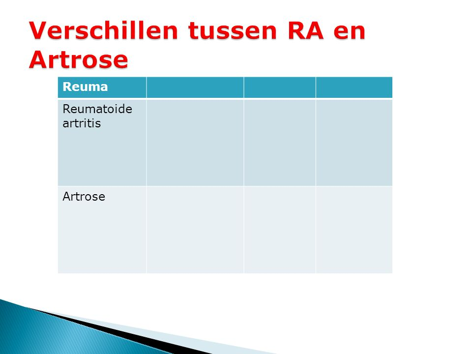 Reuma Reumatoide artritis Artrose