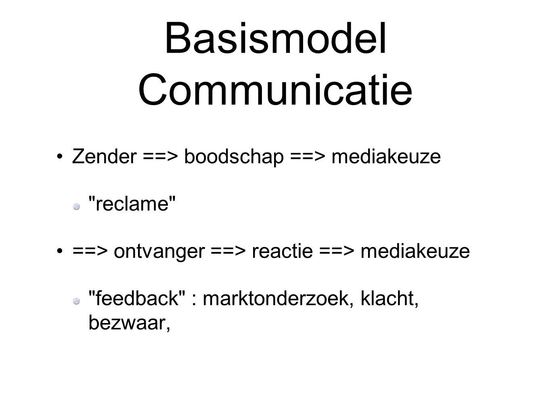 Basismodel Communicatie Zender ==> boodschap ==> mediakeuze reclame ==> ontvanger ==> reactie ==> mediakeuze feedback : marktonderzoek, klacht, bezwaar,