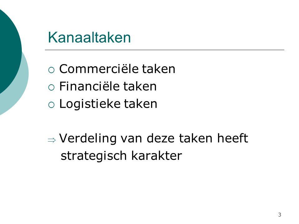 3 Kanaaltaken  Commerciële taken  Financiële taken  Logistieke taken  Verdeling van deze taken heeft strategisch karakter