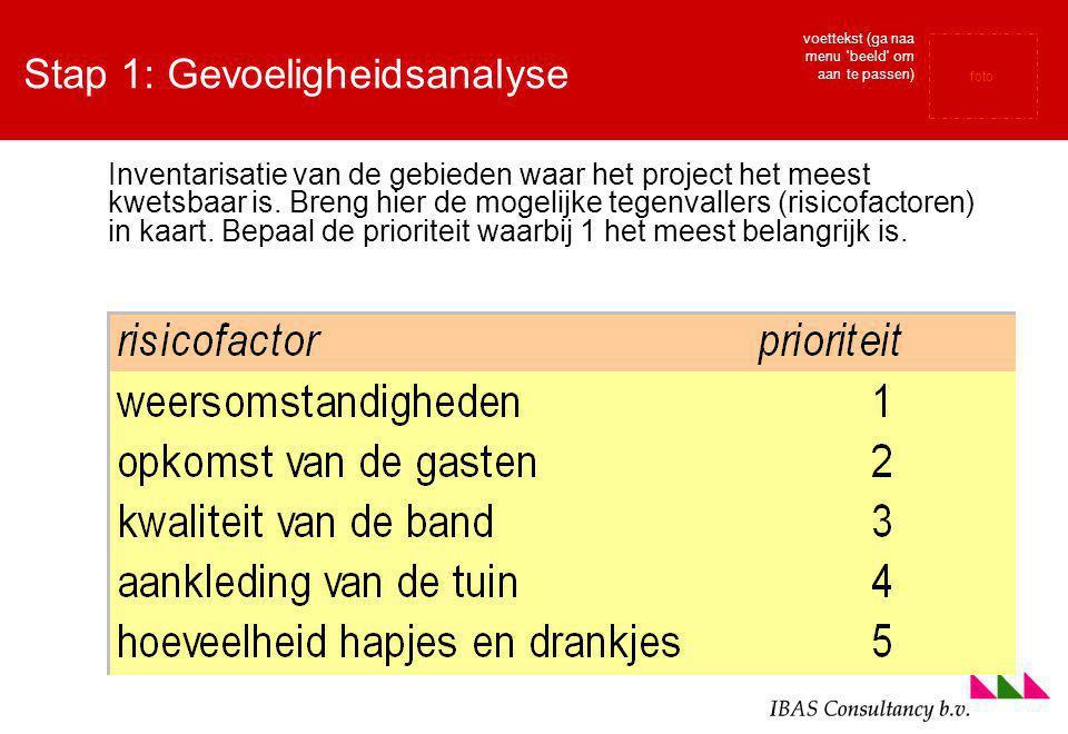 foto voettekst (ga naa menu beeld om aan te passen) Stap 1: Gevoeligheidsanalyse Inventarisatie van de gebieden waar het project het meest kwetsbaar is.
