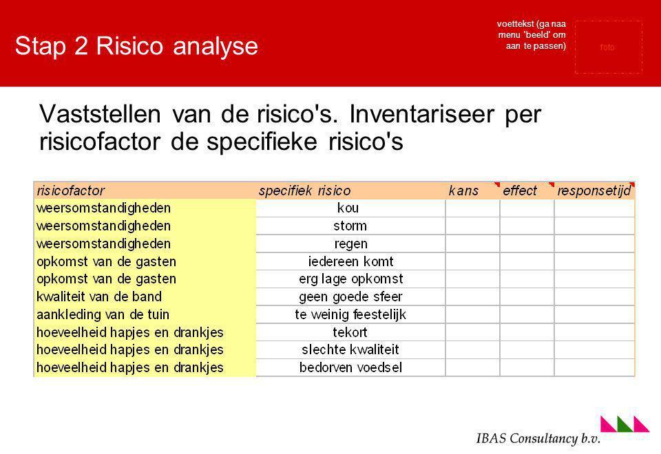foto voettekst (ga naa menu beeld om aan te passen) Stap 2 Risico analyse Vaststellen van de risico s.