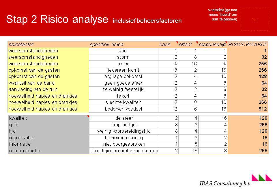 foto voettekst (ga naa menu beeld om aan te passen) Stap 2 Risico analyse inclusief beheersfactoren