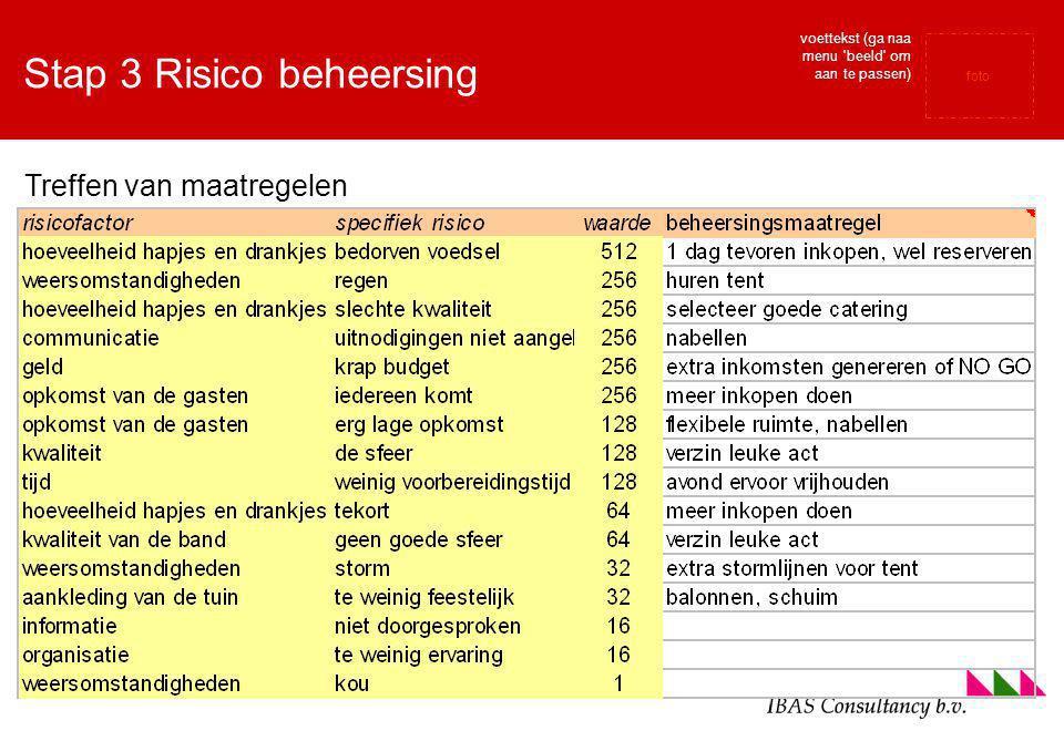 foto voettekst (ga naa menu beeld om aan te passen) Stap 3 Risico beheersing Treffen van maatregelen