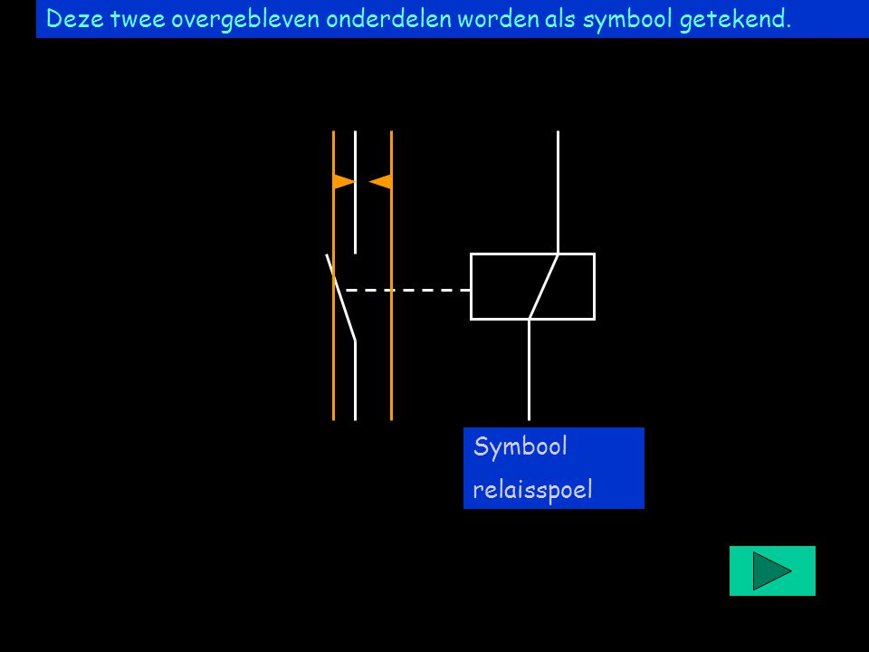 Project easyrelais Deze twee overgebleven onderdelen worden als symbool getekend. Symbool relaisspoel