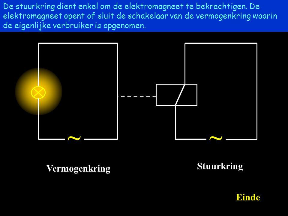 Project easyrelais De stuurkring dient enkel om de elektromagneet te bekrachtigen. De elektromagneet opent of sluit de schakelaar van de vermogenkring