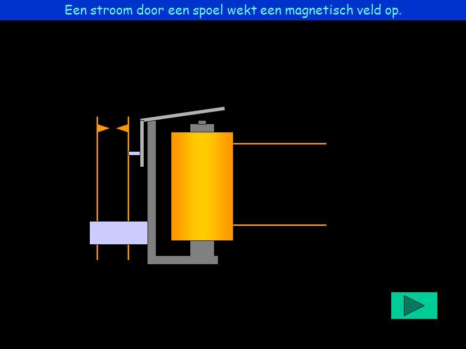 Project easyrelais Een stroom door een spoel wekt een magnetisch veld op.