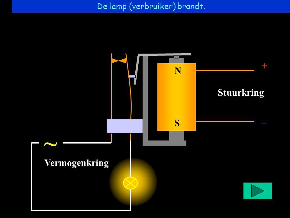 Project easyrelais +_+_ NSNS De lamp (verbruiker) brandt. ~ SStuurkring SVermogenkring