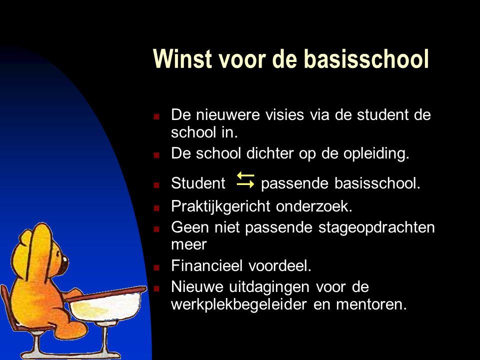 Winst voor de basisschool De nieuwere visies via de student de school in.