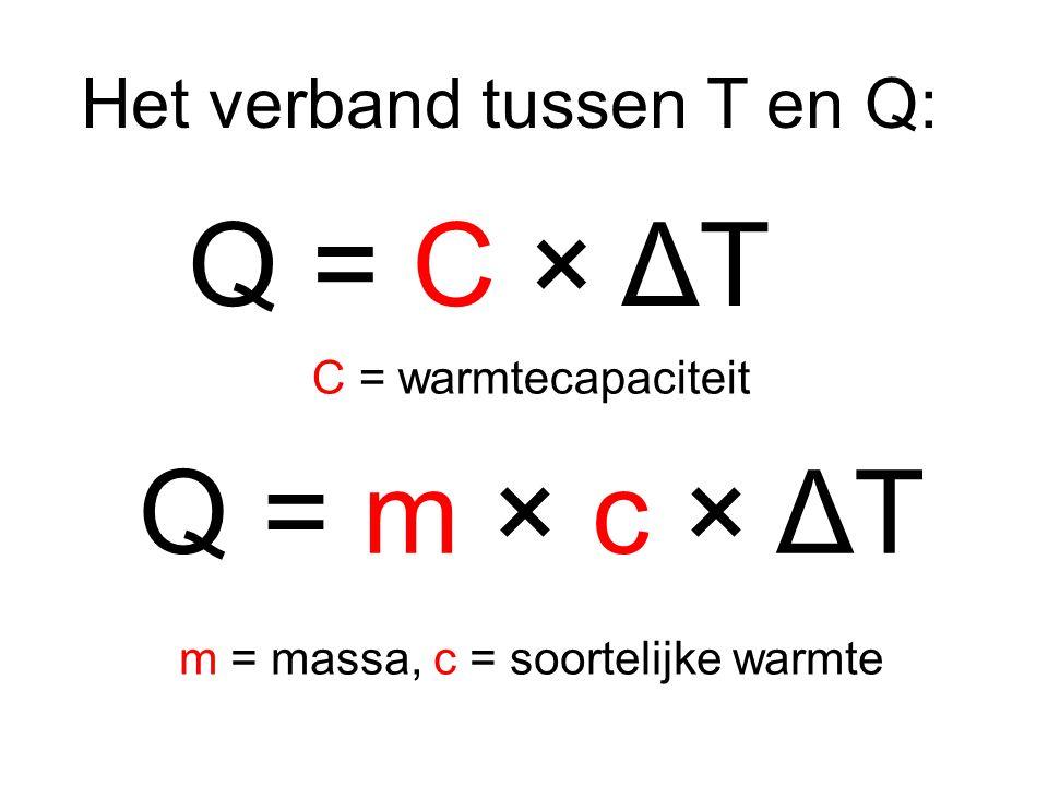 Het verband tussen T en Q: Q = C × ΔT C = warmtecapaciteit Q = m × c × ΔT m = massa, c = soortelijke warmte