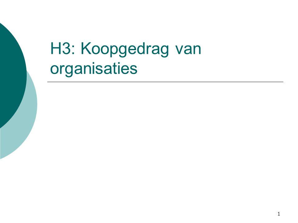 1 H3: Koopgedrag van organisaties