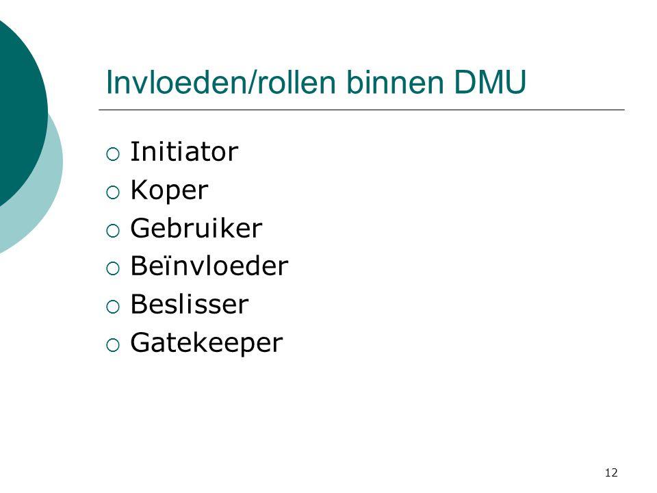 12 Invloeden/rollen binnen DMU  Initiator  Koper  Gebruiker  Beïnvloeder  Beslisser  Gatekeeper