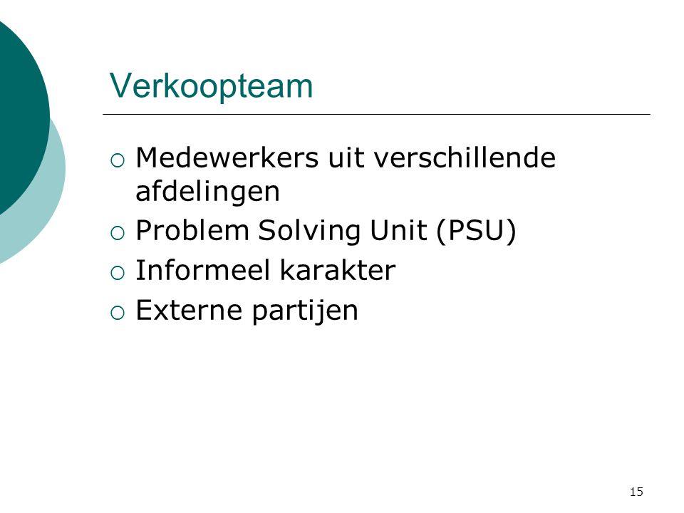 15 Verkoopteam  Medewerkers uit verschillende afdelingen  Problem Solving Unit (PSU)  Informeel karakter  Externe partijen