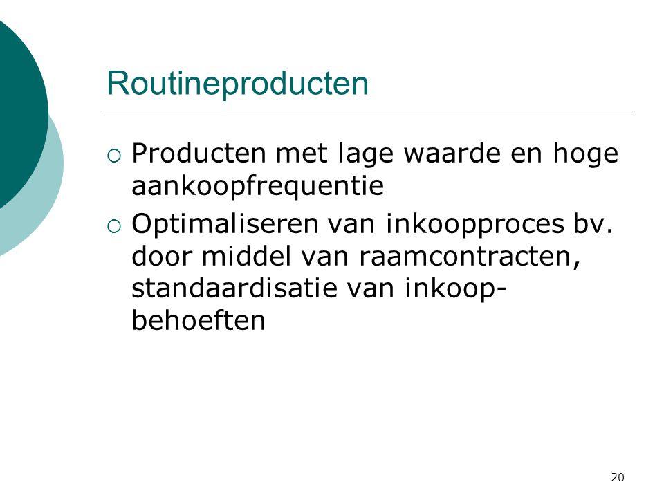 20 Routineproducten  Producten met lage waarde en hoge aankoopfrequentie  Optimaliseren van inkoopproces bv.