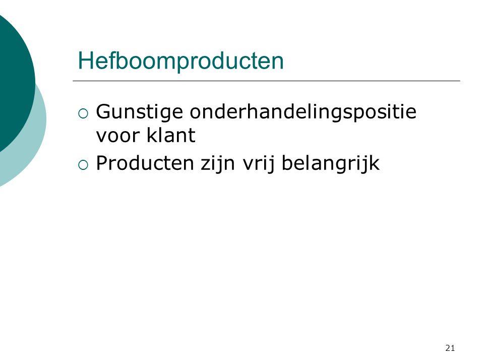 21 Hefboomproducten  Gunstige onderhandelingspositie voor klant  Producten zijn vrij belangrijk