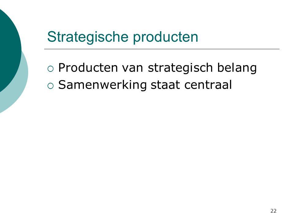 22 Strategische producten  Producten van strategisch belang  Samenwerking staat centraal