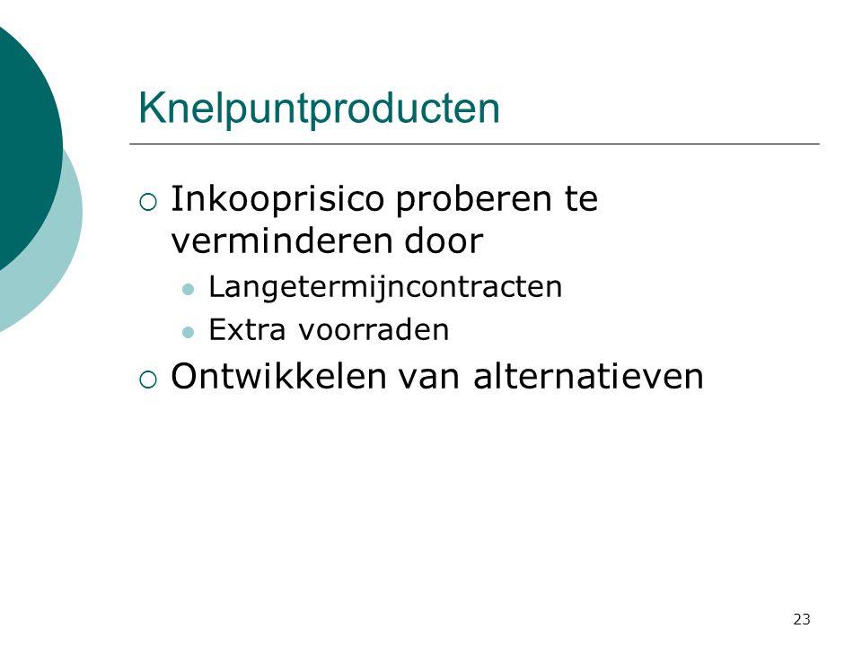 23 Knelpuntproducten  Inkooprisico proberen te verminderen door Langetermijncontracten Extra voorraden  Ontwikkelen van alternatieven