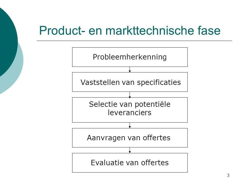 3 Product- en markttechnische fase Probleemherkenning Vaststellen van specificaties Selectie van potentiële leveranciers Aanvragen van offertes Evaluatie van offertes