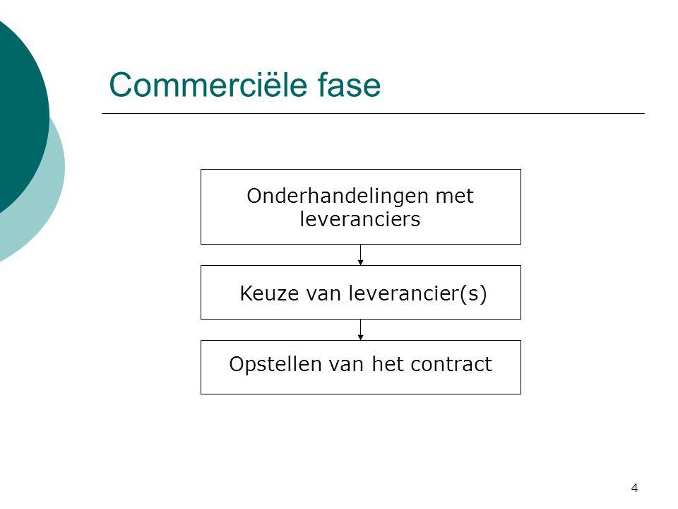 4 Commerciële fase Onderhandelingen met leveranciers Keuze van leverancier(s) Opstellen van het contract