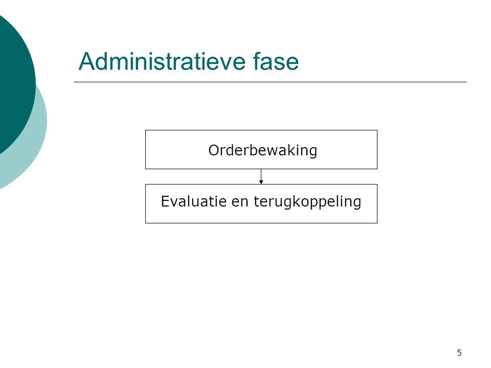 5 Administratieve fase Orderbewaking Evaluatie en terugkoppeling