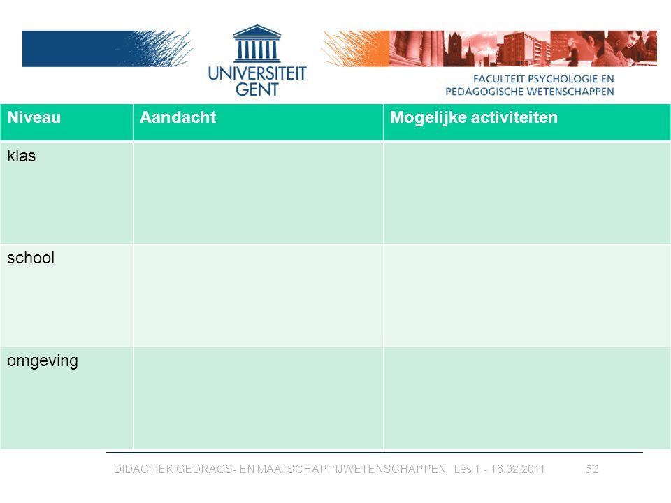 DIDACTIEK GEDRAGS- EN MAATSCHAPPIJWETENSCHAPPEN Les 1 - 16.02.2011 52 NiveauAandachtMogelijke activiteiten klas school omgeving