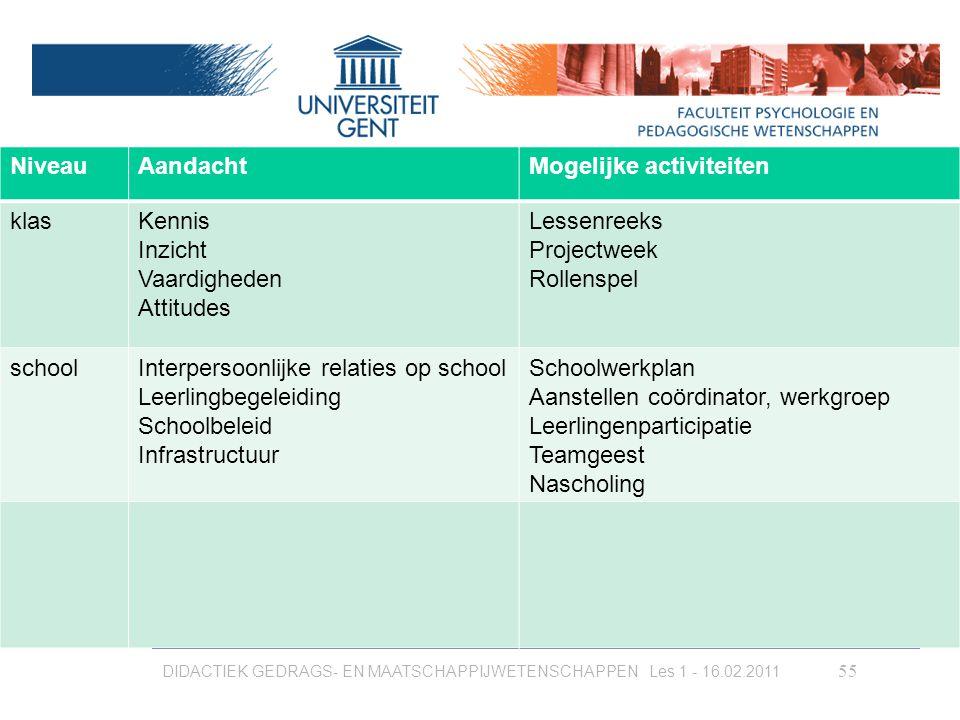 DIDACTIEK GEDRAGS- EN MAATSCHAPPIJWETENSCHAPPEN Les 1 - 16.02.2011 55 NiveauAandachtMogelijke activiteiten klasKennis Inzicht Vaardigheden Attitudes L