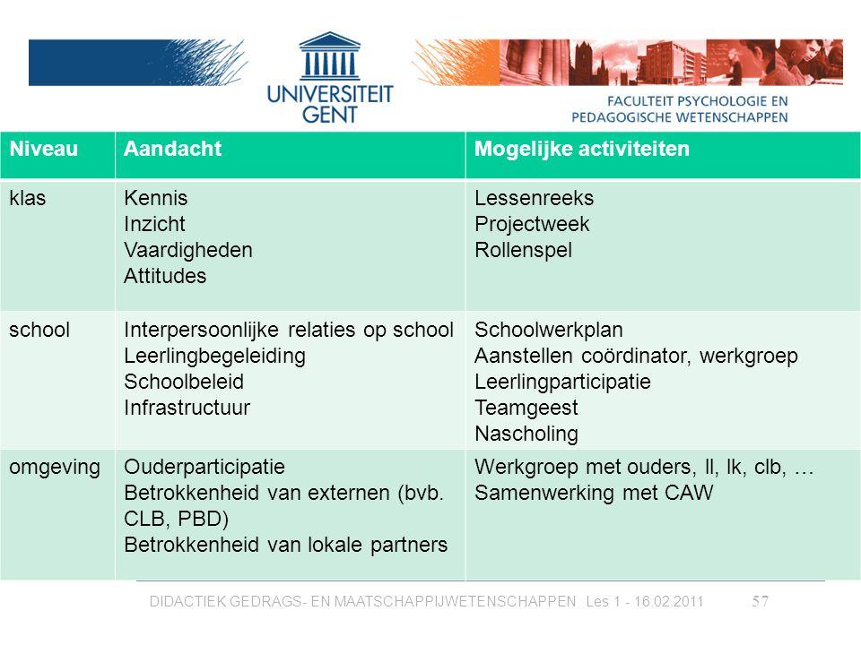 DIDACTIEK GEDRAGS- EN MAATSCHAPPIJWETENSCHAPPEN Les 1 - 16.02.2011 57 NiveauAandachtMogelijke activiteiten klasKennis Inzicht Vaardigheden Attitudes L