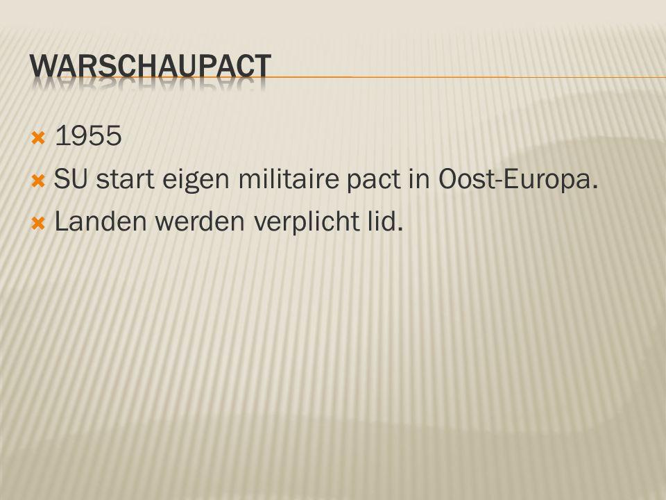  1955  SU start eigen militaire pact in Oost-Europa.  Landen werden verplicht lid.