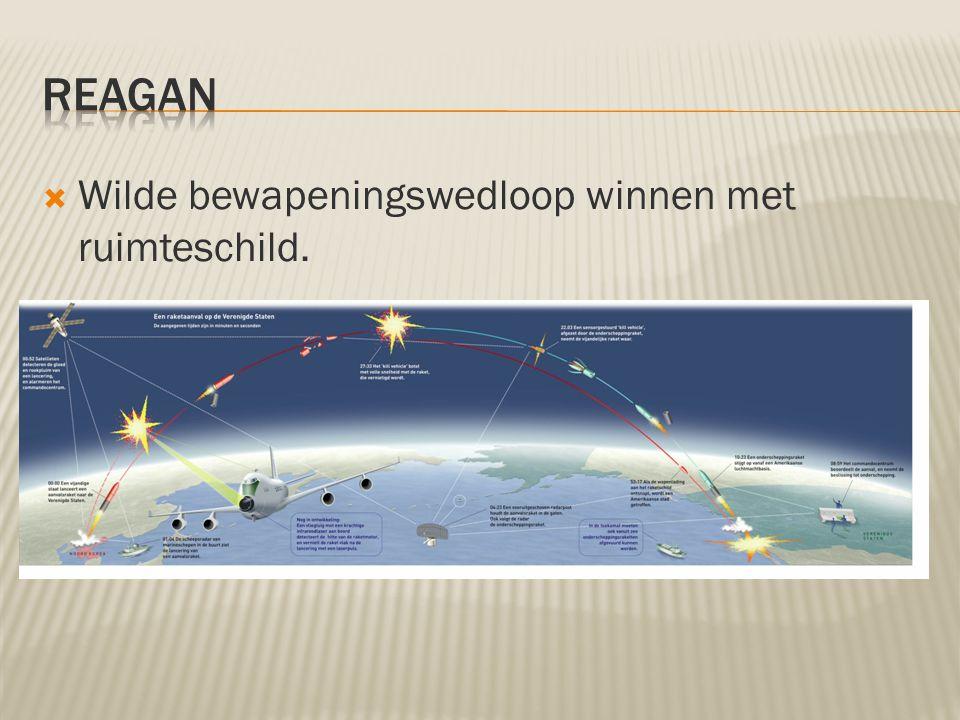  Wilde bewapeningswedloop winnen met ruimteschild.