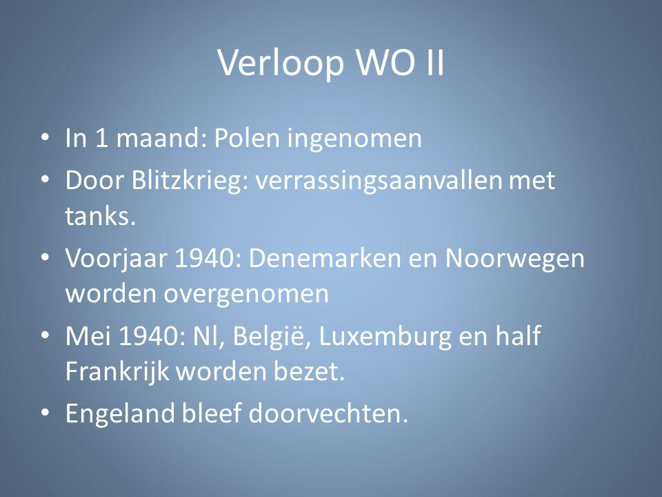 Verloop WO II In 1 maand: Polen ingenomen Door Blitzkrieg: verrassingsaanvallen met tanks. Voorjaar 1940: Denemarken en Noorwegen worden overgenomen M