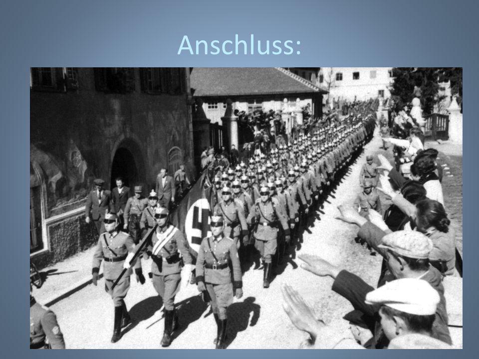 Anschluss: