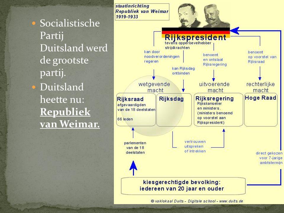 Socialistische Partij Duitsland werd de grootste partij. Duitsland heette nu: Republiek van Weimar.