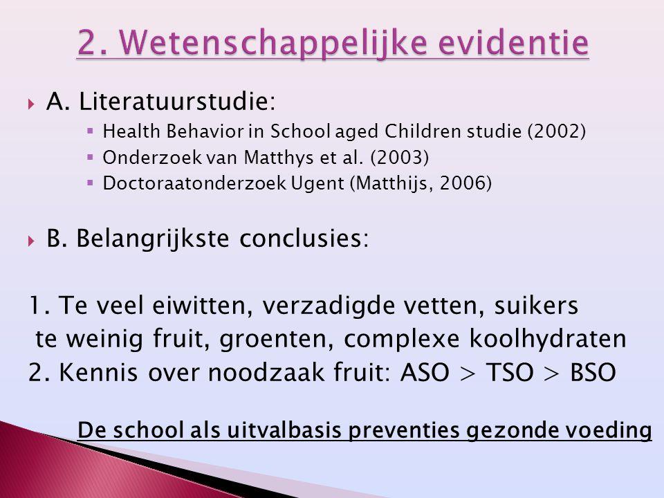  A. Literatuurstudie:  Health Behavior in School aged Children studie (2002)  Onderzoek van Matthys et al. (2003)  Doctoraatonderzoek Ugent (Matth