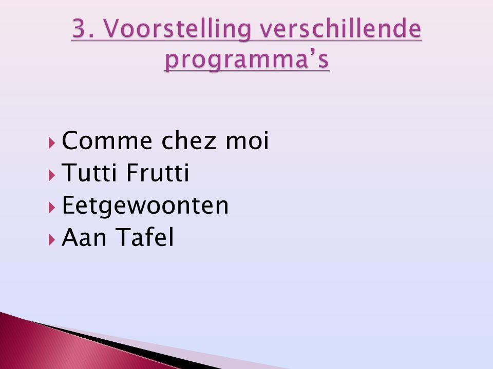  Comme chez moi  Tutti Frutti  Eetgewoonten  Aan Tafel