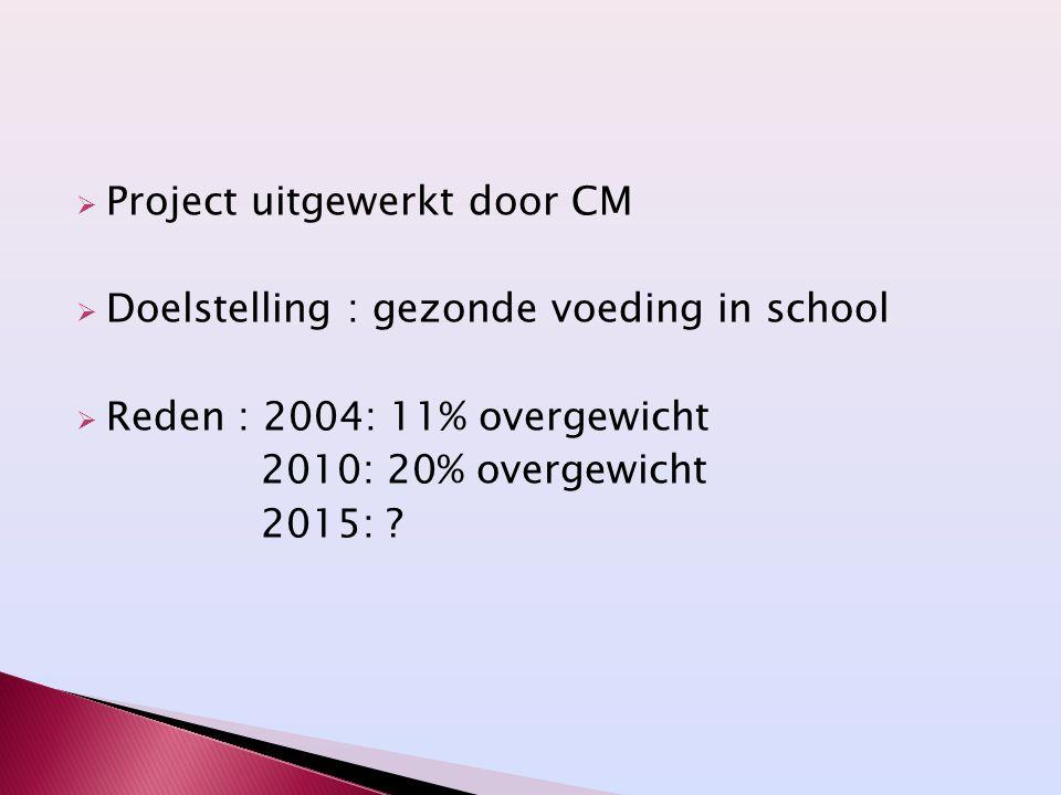  Project uitgewerkt door CM  Doelstelling : gezonde voeding in school  Reden : 2004: 11% overgewicht 2010: 20% overgewicht 2015: ?