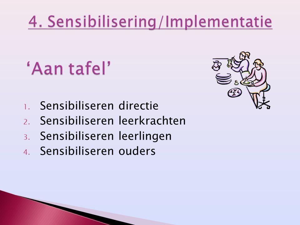 1. Sensibiliseren directie 2. Sensibiliseren leerkrachten 3. Sensibiliseren leerlingen 4. Sensibiliseren ouders
