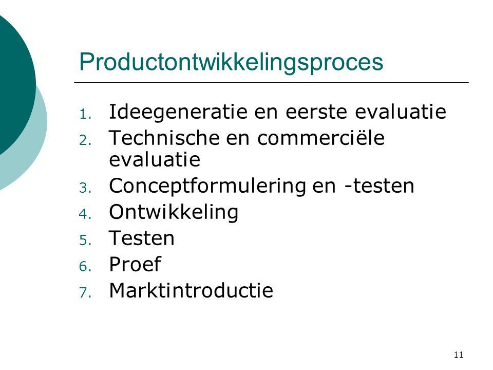 11 Productontwikkelingsproces 1. Ideegeneratie en eerste evaluatie 2. Technische en commerciële evaluatie 3. Conceptformulering en -testen 4. Ontwikke