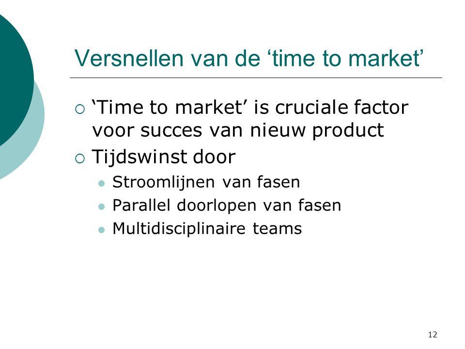 12 Versnellen van de 'time to market'  'Time to market' is cruciale factor voor succes van nieuw product  Tijdswinst door Stroomlijnen van fasen Par